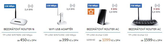 akce - router